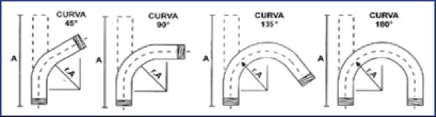 curvas_02